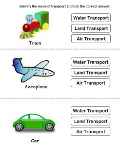 Identify type of transport card 4