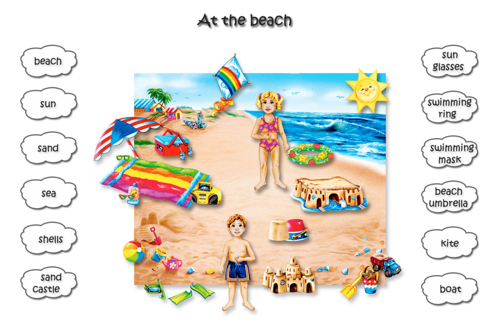 At the beach. Vocabulary for kids.