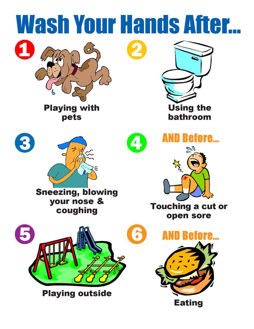 Как правильно мыть руки для детям в картинках
