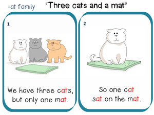 Three cats and one mat story to read 1